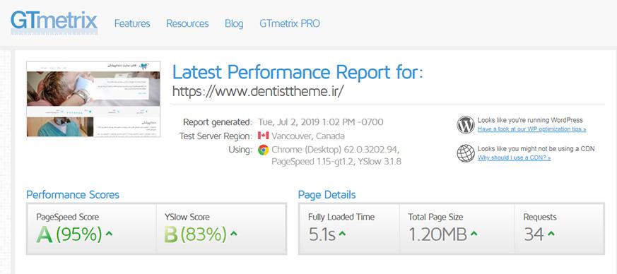 تست GTmetrix قالب وردپرس دندانپزشکی
