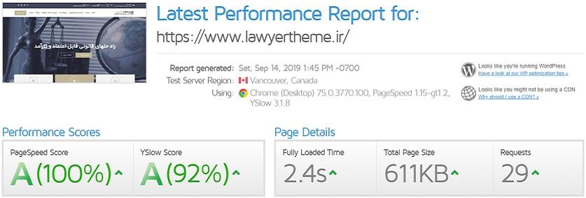 lawyer zone wp theme